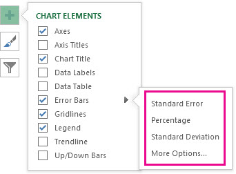Add a Standard Deviation bar in Excel for Windows