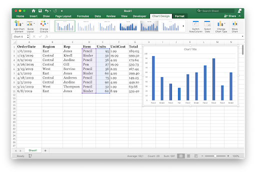 Create charts and graphs