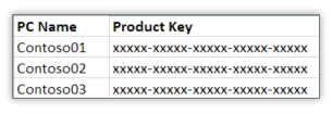 How to find office 2016 product key using command prompt