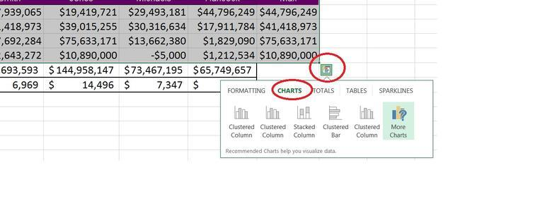 Instant Data Analysis