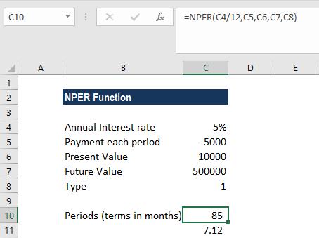Display NPER Results