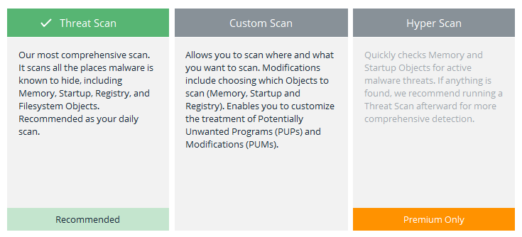 Threat scan using Malwarebyte