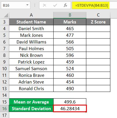 Standard Deviation results