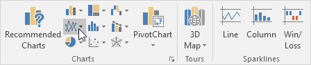 How to use charts in excel to visualize data