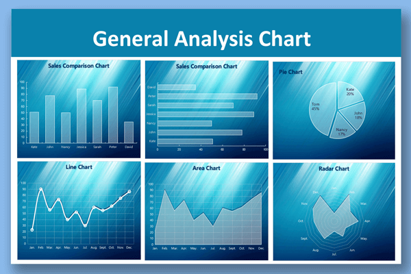 general analysis charts template