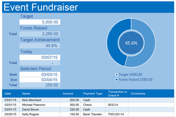event fundraiser excel template