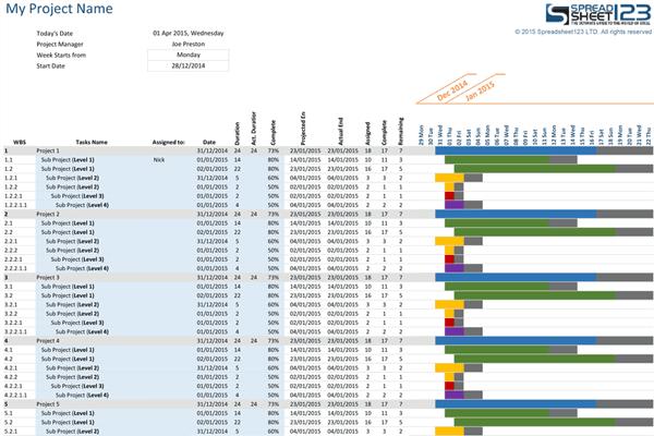 Project gannt chart template