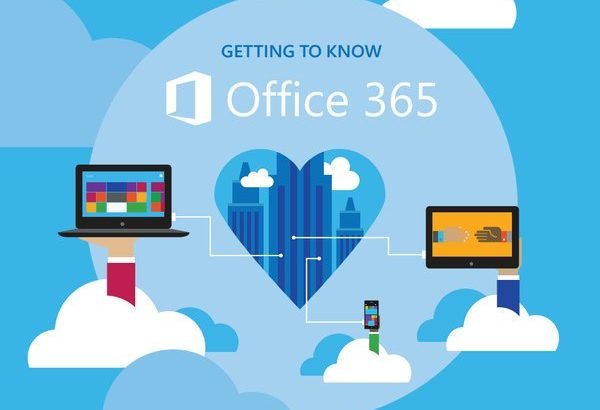 How to share folders in Office 365