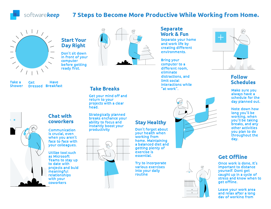work from home inforgraphic